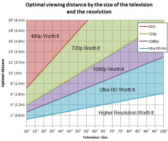 720vs1080-625x1000 graph
