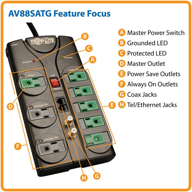 Surge Protectors – Are They Necessary? - HDTVs and More