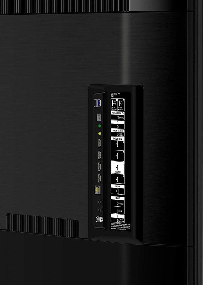 Sony X950H Rear Ports